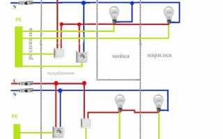 Как провести электропроводку в бане своими руками