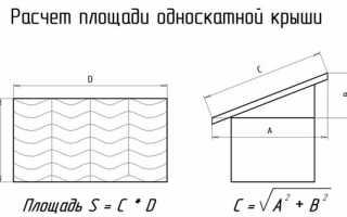 Как посчитать площадь скатной кровли