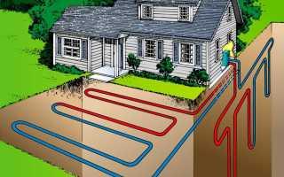 Сколько стоит тепловой насос для отопления дома