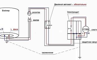 Как заземлить водонагреватель в частном доме