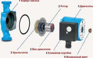 Как отремонтировать циркуляционный насос для отопления