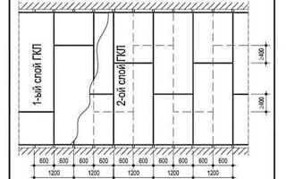 Какое расстояние между профилями для гипсокартона